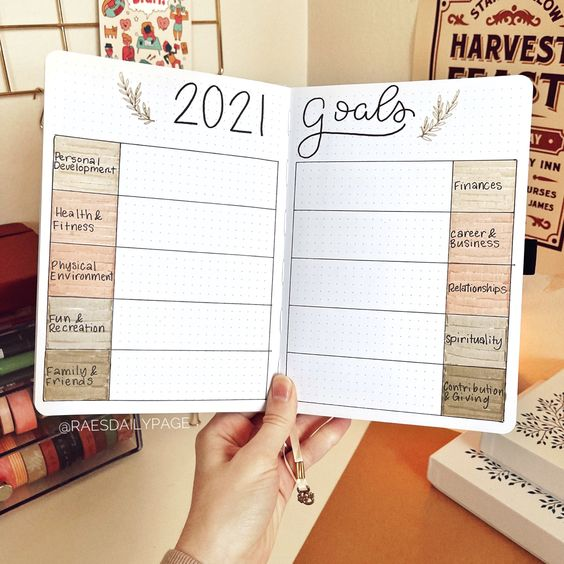 2021-pinterest-goals-spread-raes-daily-page