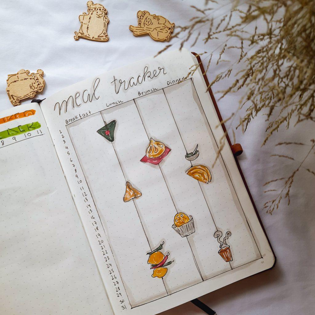 Meal Tracker Bullet Journal Spread The Bullet Journal India