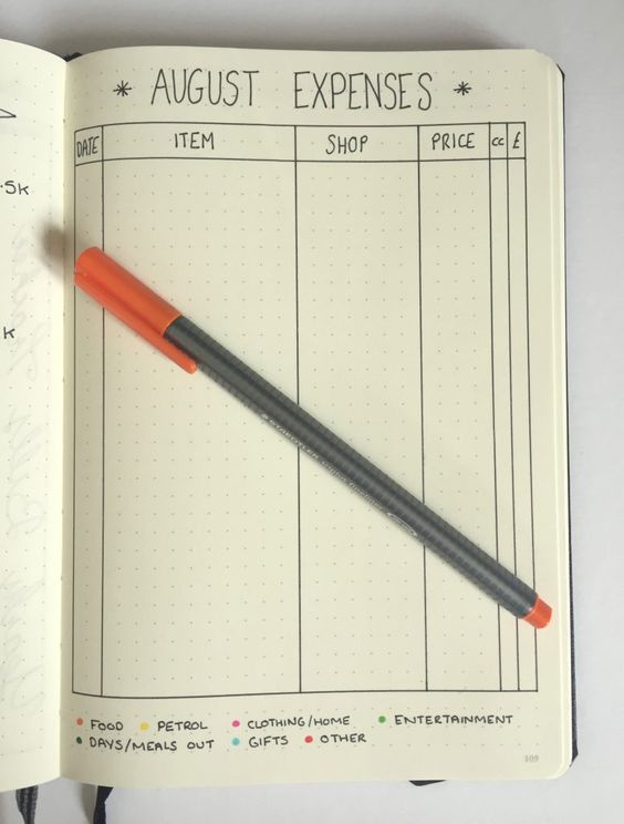 august expenses bullet journal india