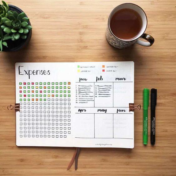 expenses bullet journal india